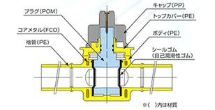 KPFU-011PE 構造図