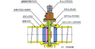 KBTFU-021PE 構造図