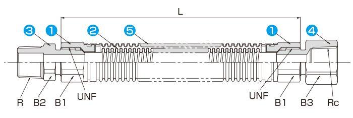 キーロン金属可とう管継手 キーロン®PI2(プロパンガス用)図