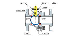 KBF-500D、501Dシリーズ構造図