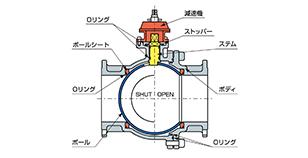 KBF-700D、200A構造図