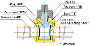 KPFU-011PE structure