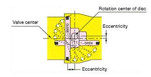 KPFU-011PE Excellent dust resistance