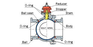 KBF-700D, 200A structure