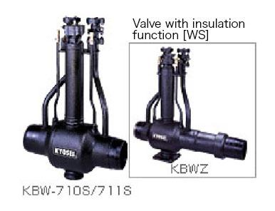 Full-welding type direct-buried steel valve [WS type]